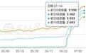湘潭SEO_湘潭网站优化_湘潭新站整站快速排名_【上排名】