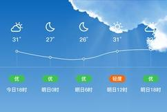 「龙岩新罗」明日(7/25),多云,25~33℃,西北风3~4级,空气质量良