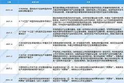 2021年中国中医药行业最新政策汇总一览